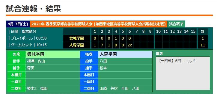 【硬式野球部】春季東京都高等学校野球大会1回戦