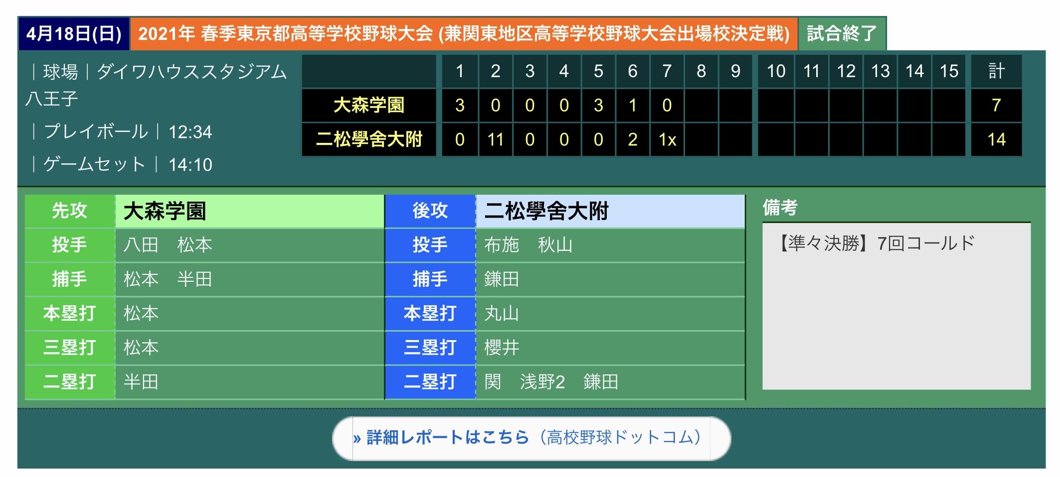 【硬式野球部】春季東京都高等学校野球大会準々決勝