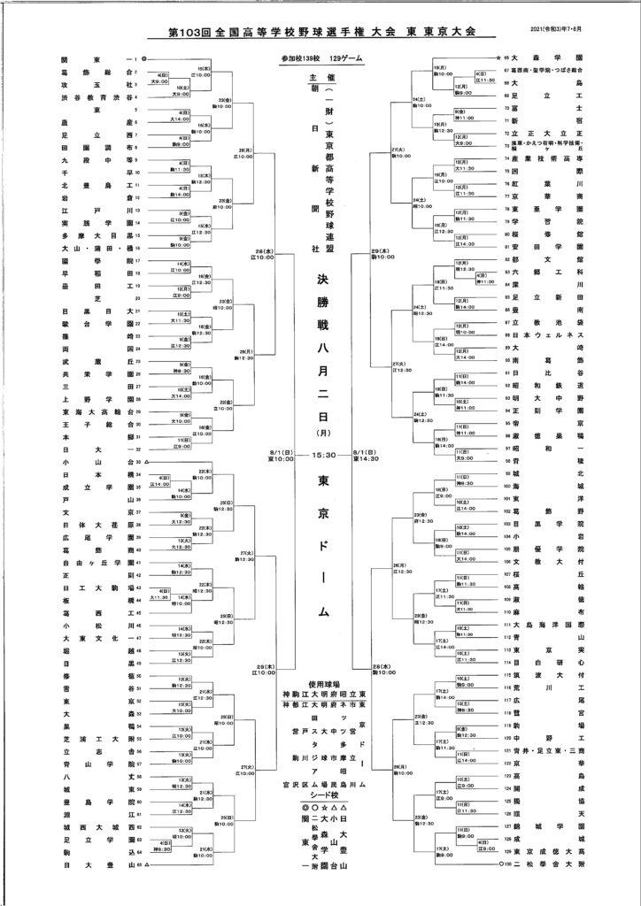【硬式野球部】第103回全国高等学校野球選手権東東京大会 組み合わせ決定