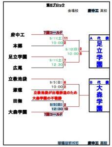 【硬式野球部】秋季東京都高等学校野球大会一次予選結果